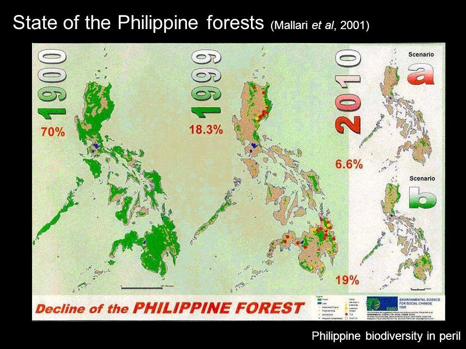State of the Philippine forests (Mallari et al, 2001) Philippine biodiversity in peril