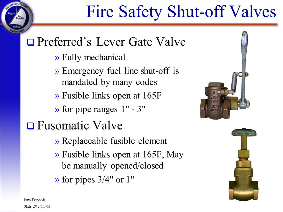 Fuel Products Slide 21 3/11/03 Type 110 Fire Valve