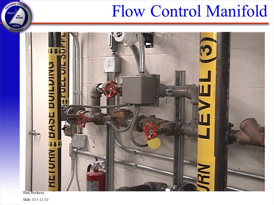 Fuel Products Slide 33 3/11/03 Flow Control Manifold