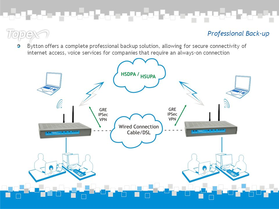 Professional Back-up Bytton offers a complete professional backup solution, allowing for secure connectivity of internet access, voice services for companies that require an always-on connection