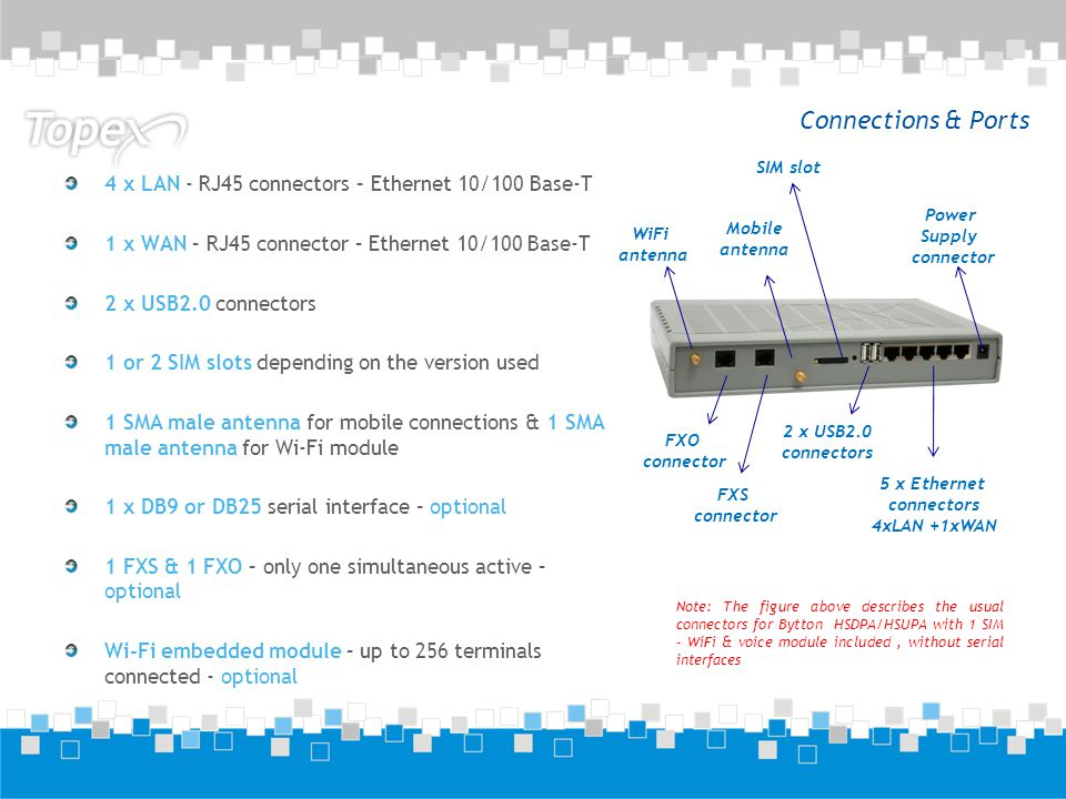 Connections & Ports 4 x LAN - RJ45 connectors – Ethernet 10/100 Base-T 1 x WAN – RJ45 connector – Ethernet 10/100 Base-T 2 x USB2.0 connectors 1 or 2 SIM slots depending on the version used 1 SMA male antenna for mobile connections & 1 SMA male antenna for Wi-Fi module 1 x DB9 or DB25 serial interface – optional 1 FXS & 1 FXO – only one simultaneous active – optional Wi-Fi embedded module – up to 256 terminals connected - optional WiFi antenna Mobile antenna SIM slot Power Supply connector FXO connector FXS connector 2 x USB2.0 connectors 5 x Ethernet connectors 4xLAN +1xWAN Note: The figure above describes the usual connectors for Bytton HSDPA/HSUPA with 1 SIM - WiFi & voice module included, without serial interfaces