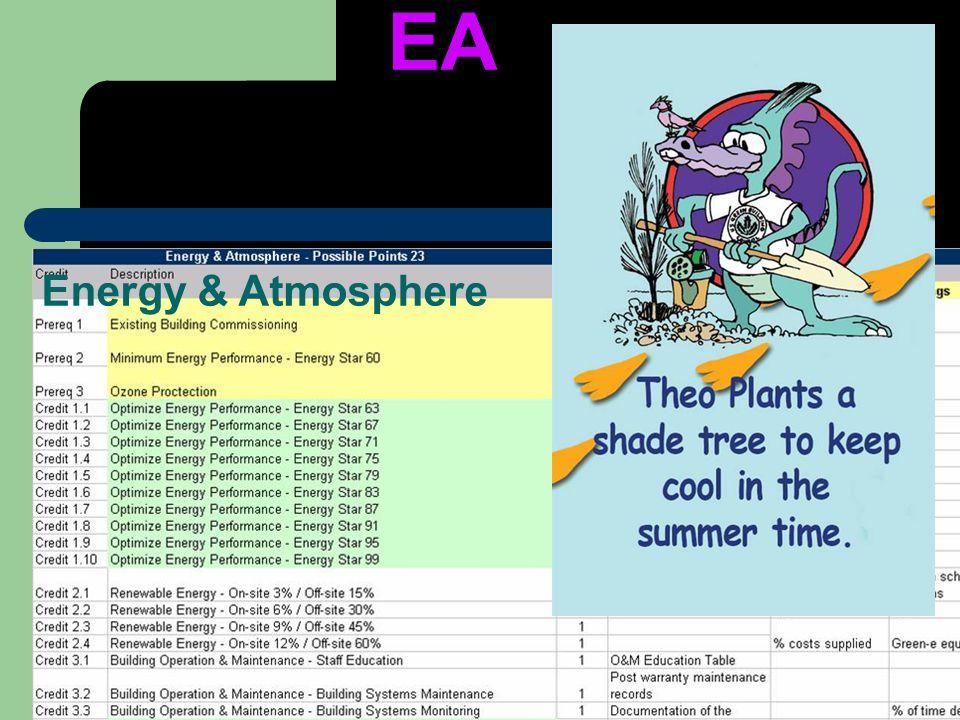 EA Energy & Atmosphere