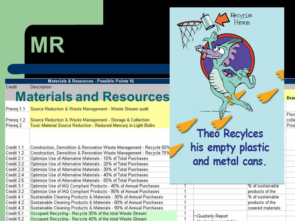 MR Materials and Resources