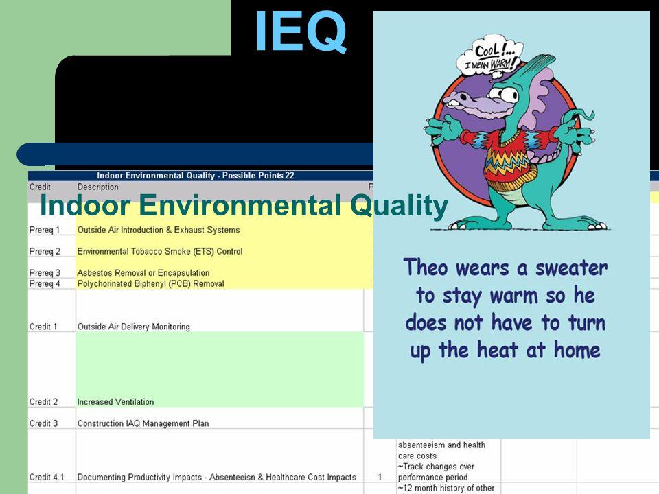 IEQ Indoor Environmental Quality