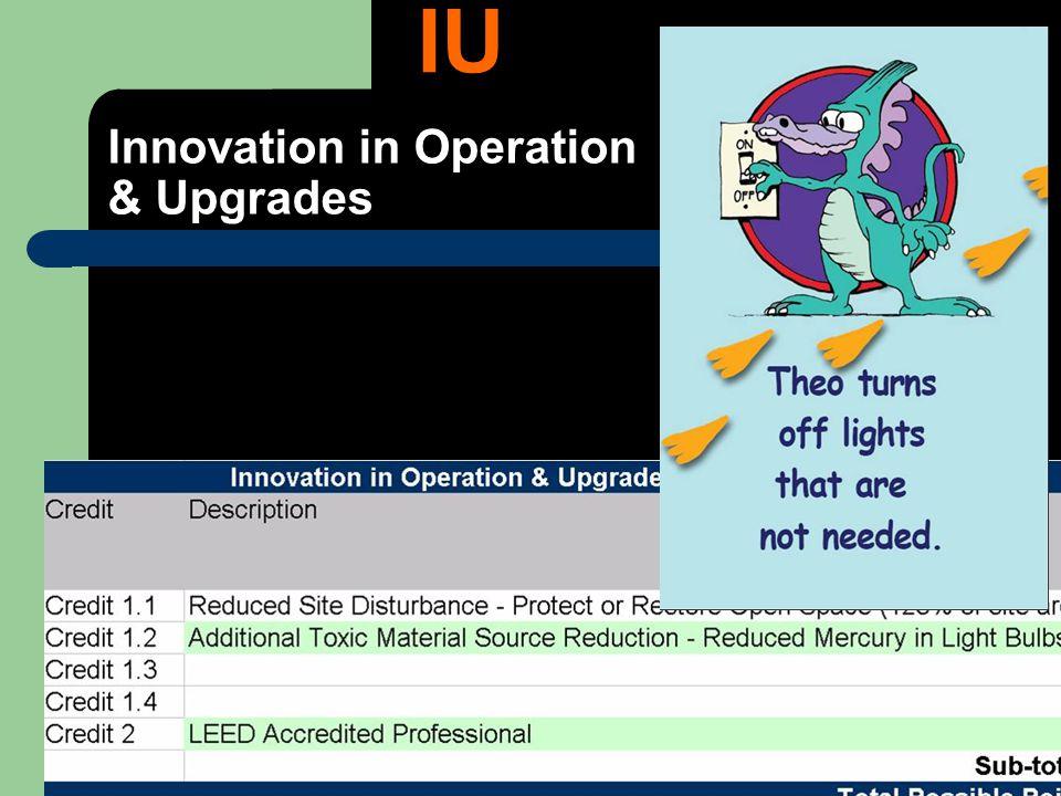 IU Innovation in Operation & Upgrades