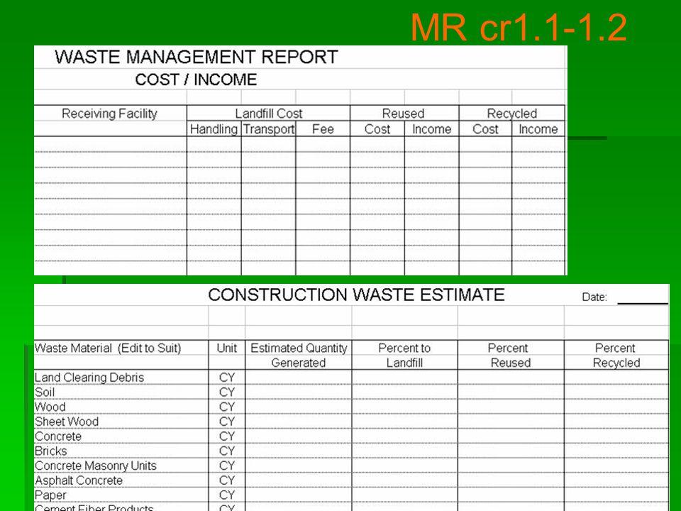 MR cr1.1-1.2