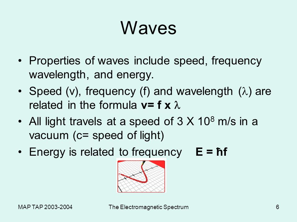 MAP TAP The Electromagnetic Spectrum6 Waves Properties of waves include speed, frequency wavelength, and energy.