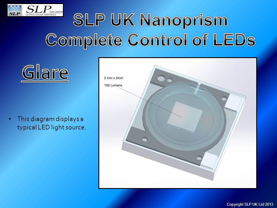 This diagram displays a typical LED light source. Copyright SLP UK Ltd 2013