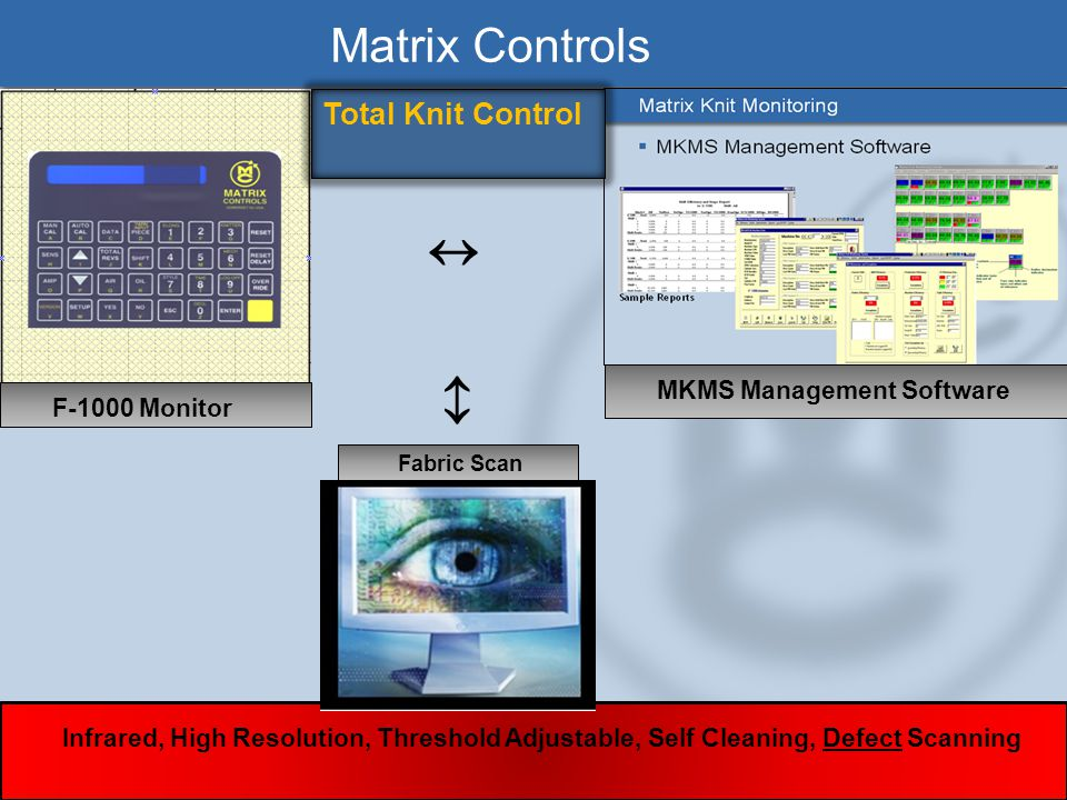 MKMS allows your company and workers to enjoy: A more peaceful and produc- tive knitting mill floor Defect detection Reduced Waste Increased Quality More Satisfied Customers Reduced downtime, Efficiency Machine speed increases, and more production Yarn rate monitoring, prevent- ing machine overfeeds Determining the quality of yarn from your suppliers Happier workers, less turnover www.matrixcontrols.net