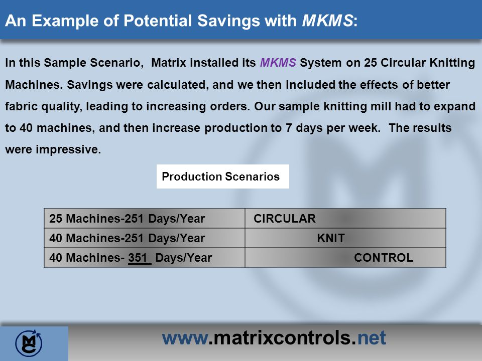 www.matrixcontrols.net An Example of Potential Savings with MKMS: In this Sample Scenario, Matrix installed its MKMS System on 25 Circular Knitting Ma