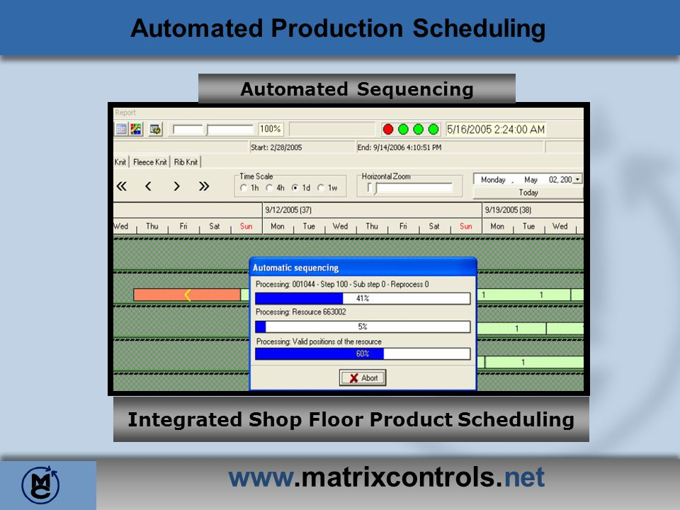 www.matrixcontrols.net Automated Production Scheduling Automated Sequencing Integrated Shop Floor Product Scheduling