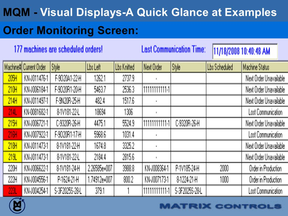 MQM - Visual Displays-A Quick Glance at Examples Order Monitoring Screen: