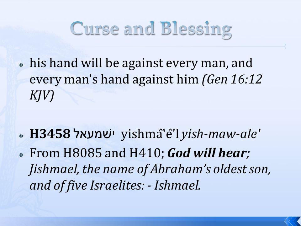 بسم الله الرحمن الرحيم من محمد رسول الله الى كسرى عظيم الفارس.