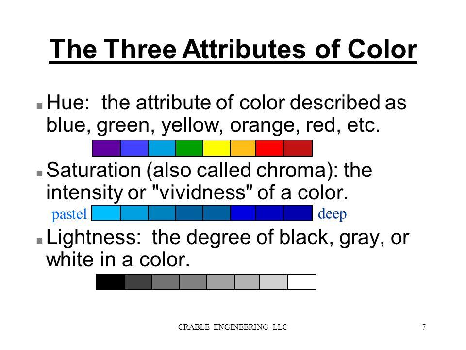 SUMMARY 1 Color=(Light Source) x (Object) x (Observer) Light Source Object Observer (Eye-Brain) 48 CRABLE ENGINEERING LLC