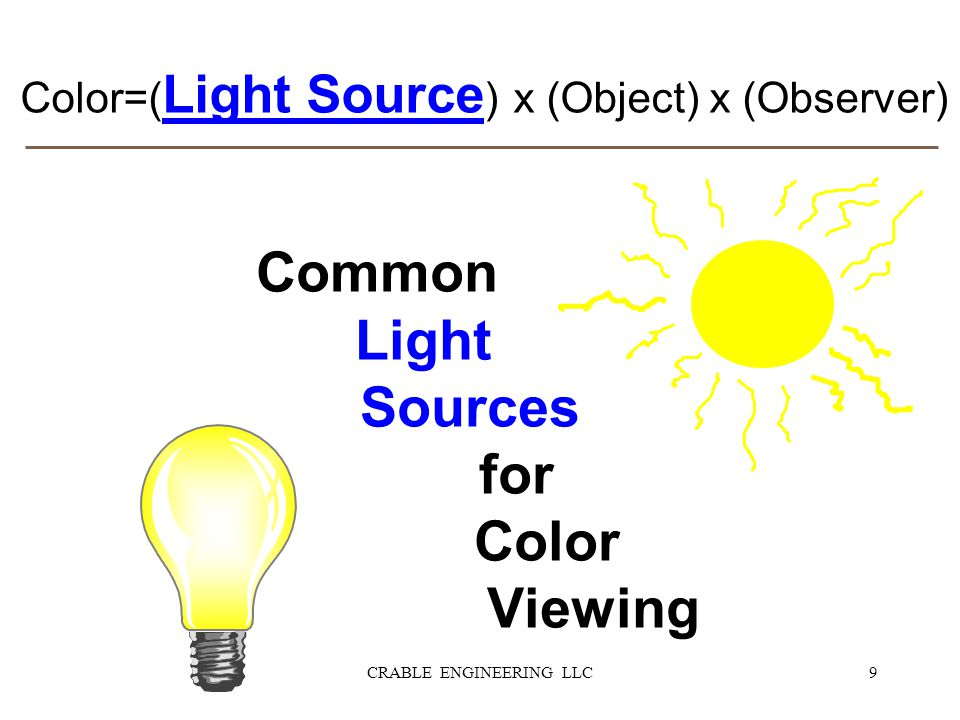 Common Light Sources for Color Viewing Color=( Light Source ) x (Object) x (Observer) 9CRABLE ENGINEERING LLC