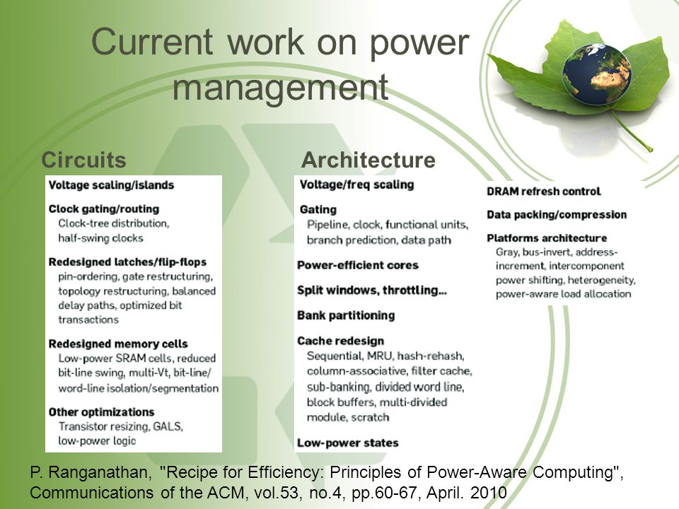 Current work on power management CircuitsArchitecture P. Ranganathan,