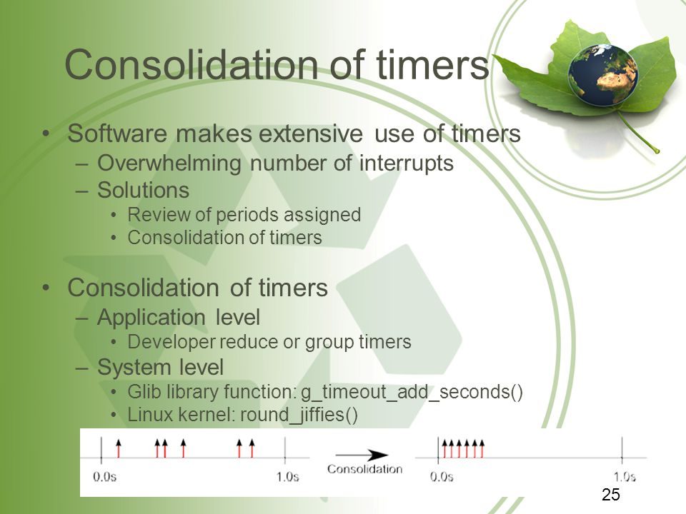 Consolidation of timers Software makes extensive use of timers –Overwhelming number of interrupts –Solutions Review of periods assigned Consolidation