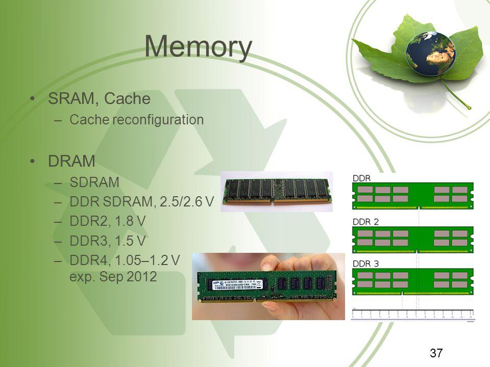 Memory SRAM, Cache –Cache reconfiguration DRAM –SDRAM –DDR SDRAM, 2.5/2.6 V –DDR2, 1.8 V –DDR3, 1.5 V –DDR4, 1.05–1.2 V exp.