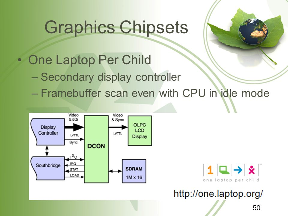 Graphics Chipsets One Laptop Per Child –Secondary display controller –Framebuffer scan even with CPU in idle mode 50
