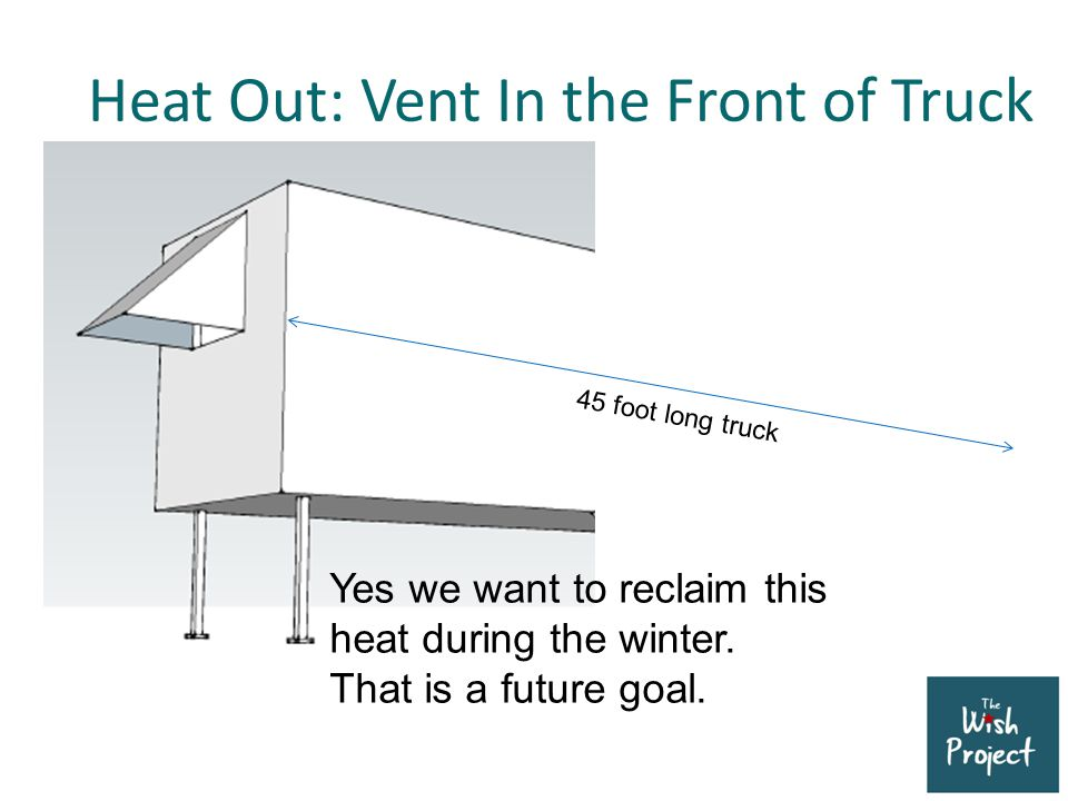 Heat Out: Vent In the Front of Truck Yes we want to reclaim this heat during the winter. That is a future goal. 45 foot long truck