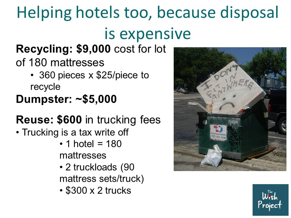 Recycling: $9,000 cost for lot of 180 mattresses 360 pieces x $25/piece to recycle Dumpster: ~$5,000 Reuse: $600 in trucking fees Trucking is a tax write off 1 hotel = 180 mattresses 2 truckloads (90 mattress sets/truck) $300 x 2 trucks Helping hotels too, because disposal is expensive