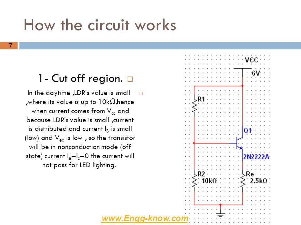 How the circuit works 2-Saturation region At night, LDR s value is big,where its value is up to 300k, hence when current comes from V cc and because LDR s value is big, current does not flow through LDR (open circuit) and all the current will flow toward the transistor, where I B is high and V eq is high, so the transistor is in conduction mode (on state) Current flows and LED lights.