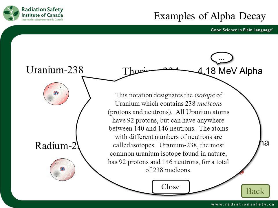 Examples of Alpha Decay Uranium-238 4.18 MeV Alpha Thorium-234 Radon-222Radium-226 4.77 MeV Alpha + + This notation designates the isotope of Uranium