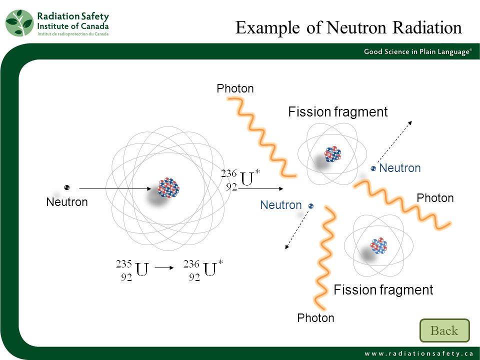 Fission fragment Photon Neutron Example of Neutron Radiation Back