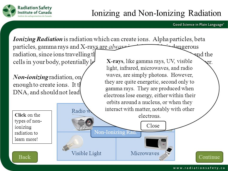 Ionizing and Non-Ionizing Radiation Ionizing Radiation is radiation which can create ions. Alpha particles, beta particles, gamma rays and X-rays are