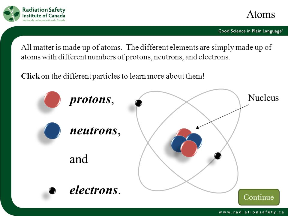 Atoms protons, neutrons, and electrons. Nucleus All matter is made up of atoms. The different elements are simply made up of atoms with different numb