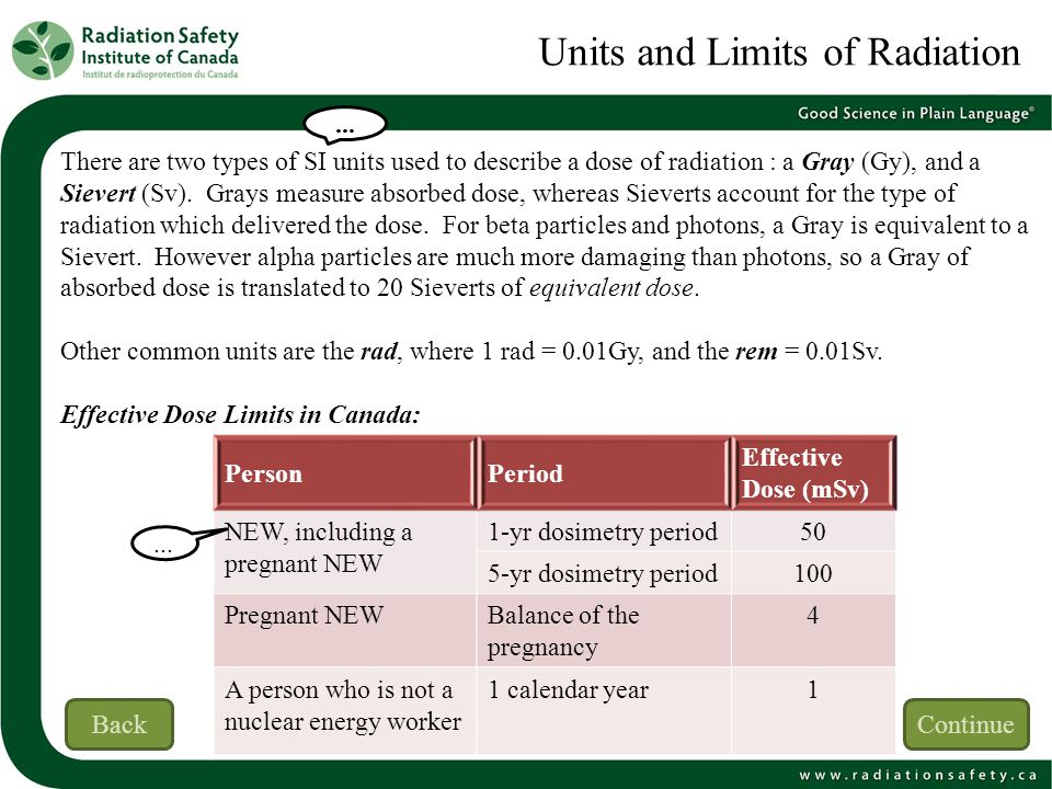 Units and Limits of Radiation There are two types of SI units used to describe a dose of radiation : a Gray (Gy), and a Sievert (Sv). Grays measure ab