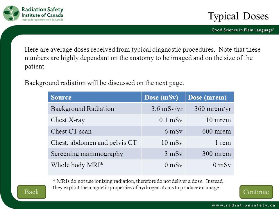 Typical Doses SourceDose (mSv)Dose (mrem) Background Radiation3.6 mSv/yr360 mrem/yr Chest X-ray0.1 mSv10 mrem Chest CT scan6 mSv600 mrem Chest, abdome