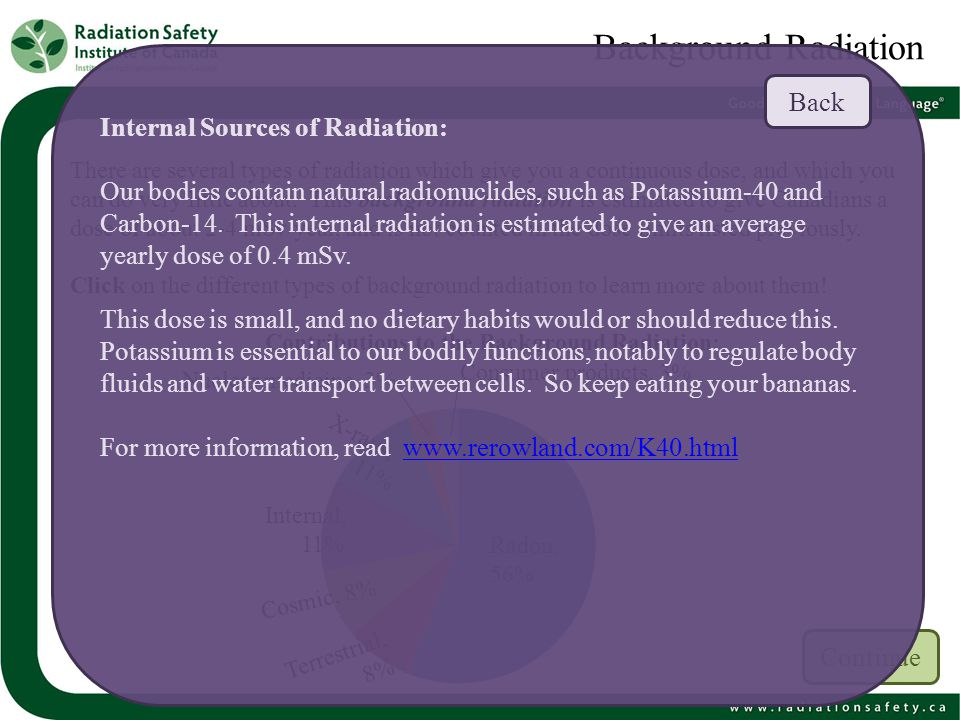 Background Radiation There are several types of radiation which give you a continuous dose, and which you can do very little about. This background ra
