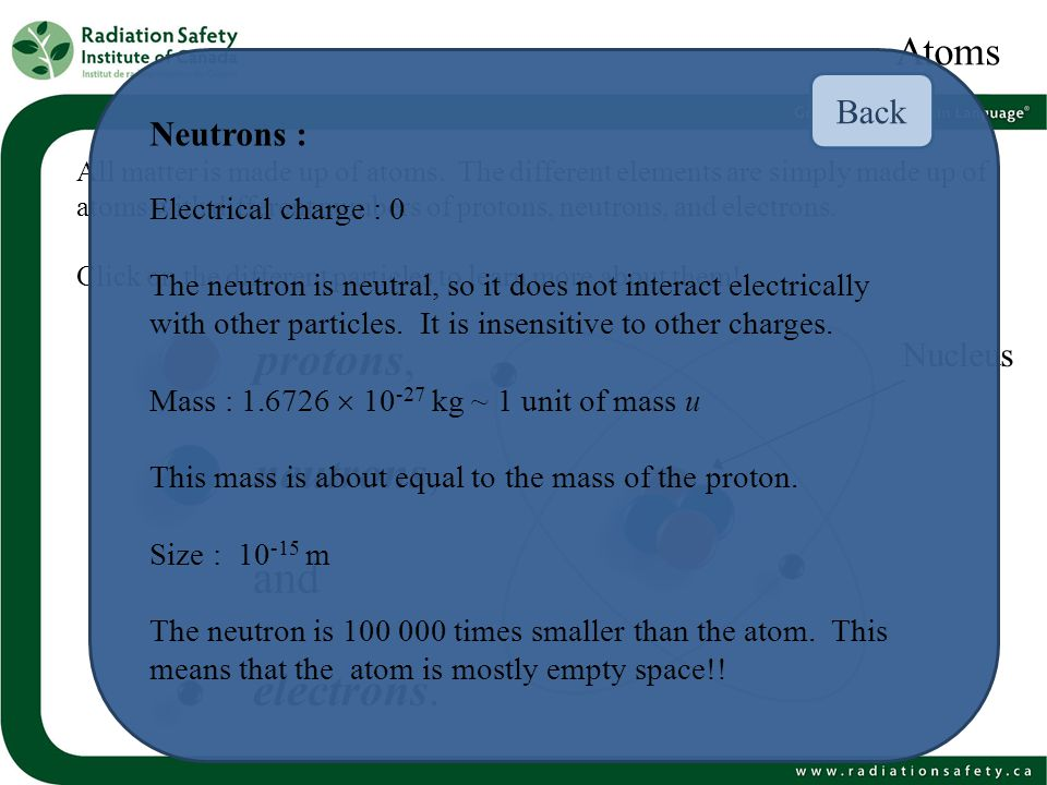 Examples of Beta Decay Phosphorus-32 Beta particle (electron) Sodium-22 Beta particle (positron) Sulfur-32 Neon-22 + + Back