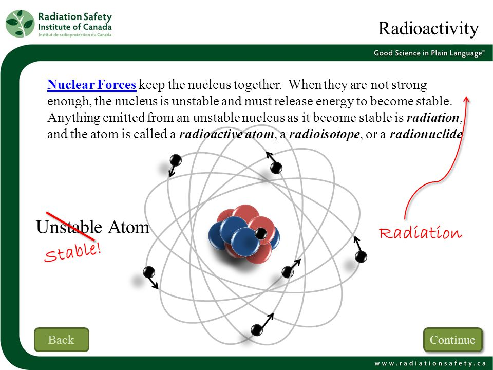 Radioactivity Unstable Atom Continue Stable! Radiation Nuclear ForcesNuclear Forces keep the nucleus together. When they are not strong enough, the nu