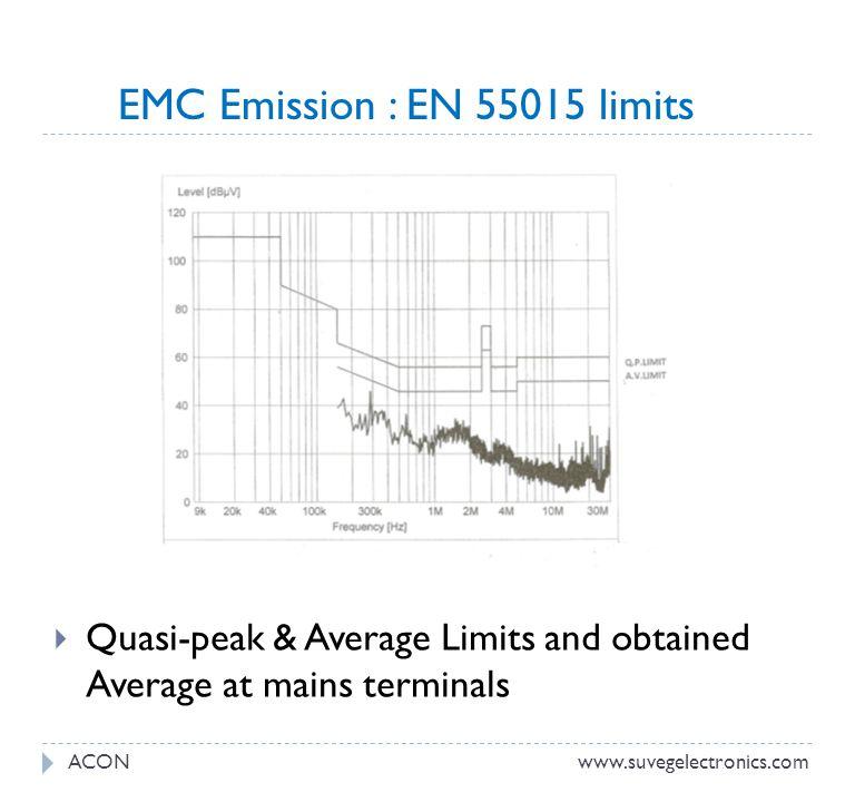 Quasi-peak & Average Limits and obtained Average at mains terminals ACONwww.suvegelectronics.com EMC Emission : EN 55015 limits