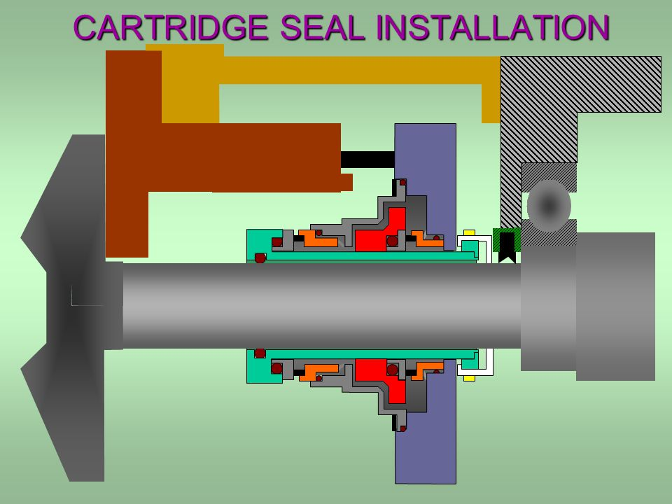 CARTRIDGE SEAL INSTALLATION
