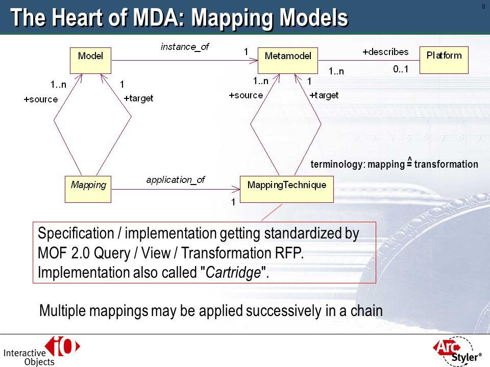 7 Models, Metamodels, and the Platform Stack Standards: - UML - standardized UML profiles - XMI - Progr.