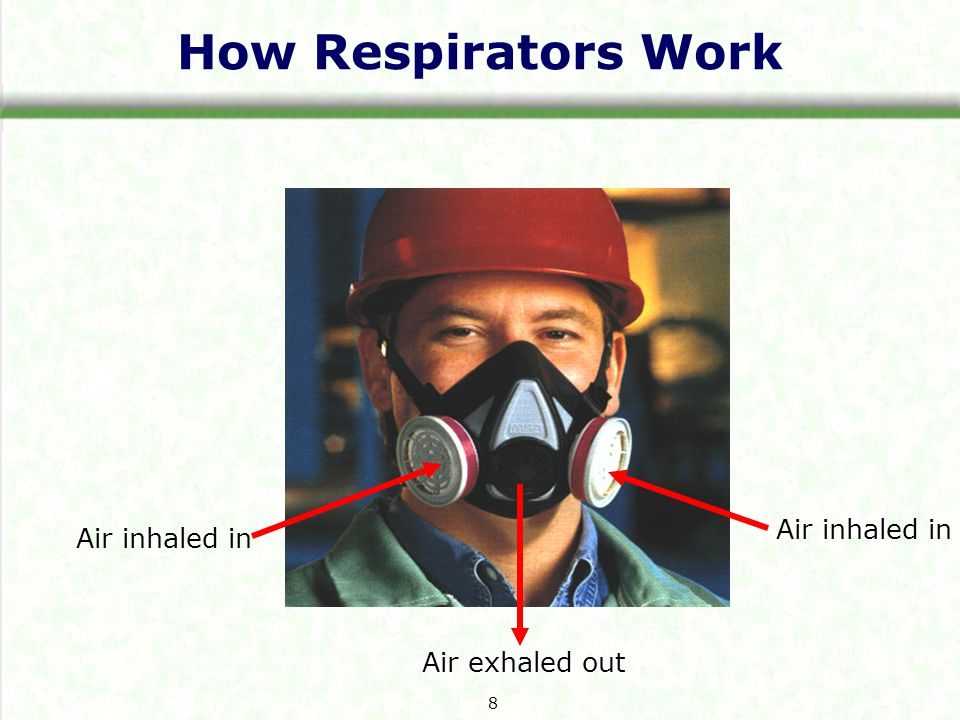 Air inhaled in Air exhaled out How Respirators Work 8