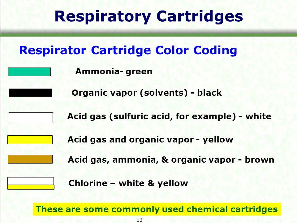 Respiratory Cartridges Respirator Cartridge Color Coding Ammonia- green Organic vapor (solvents) - black Acid gas (sulfuric acid, for example) - white