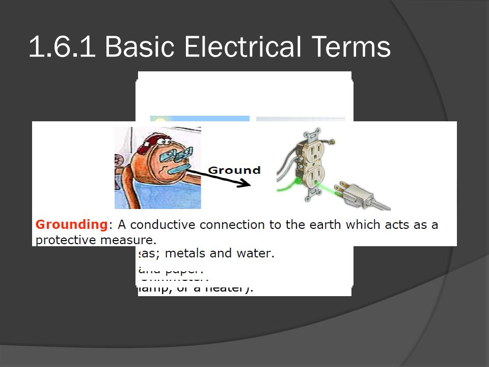 1.6.1 Basic Electrical Terms