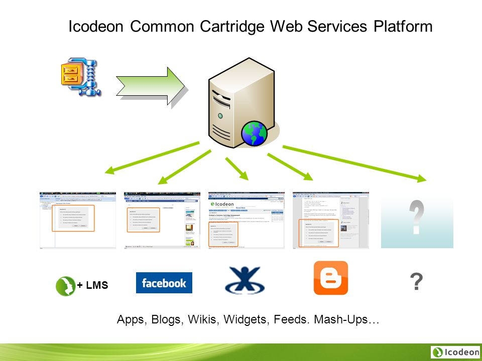 Icodeon Common Cartridge Web Services Platform Apps, Blogs, Wikis, Widgets, Feeds.