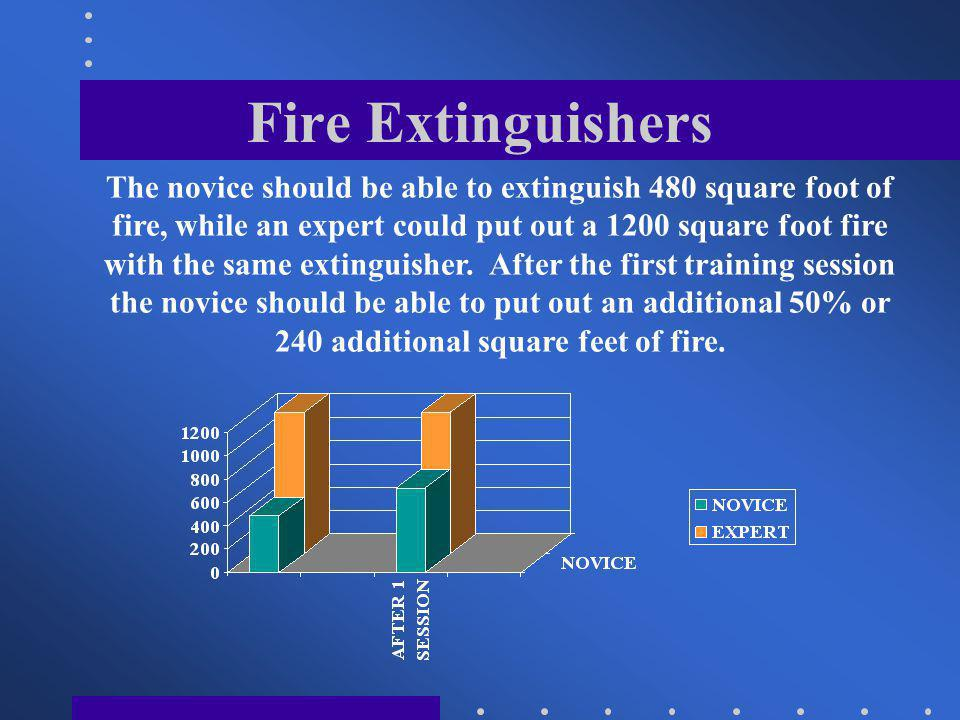 Fire Extinguishers Cartridge operated - cont Since these units are not under expellent gas pressure until actuated, a pressure gauge is of little use and inspection must be accomplished by weighing the gas cartridge and checking the condition of the dry chemical agent