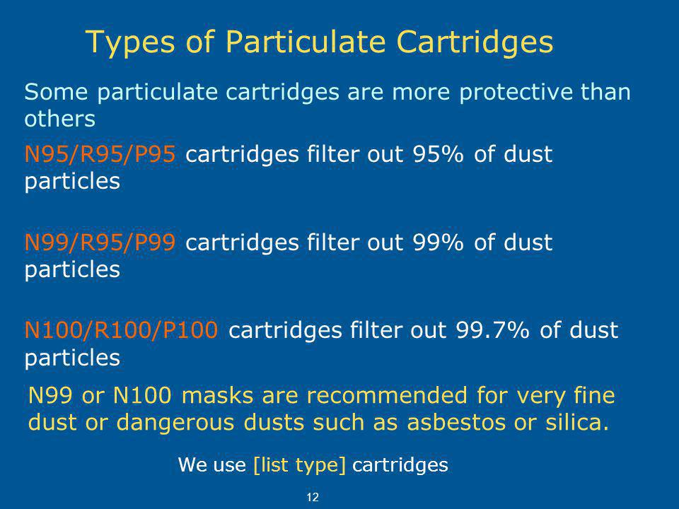 Types of Particulate Cartridges N95/R95/P95 cartridges filter out 95% of dust particles N99/R95/P99 cartridges filter out 99% of dust particles N100/R100/P100 cartridges filter out 99.7% of dust particles N99 or N100 masks are recommended for very fine dust or dangerous dusts such as asbestos or silica.