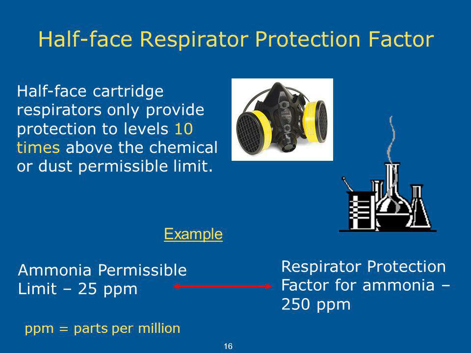Half-face Respirator Protection Factor Half-face cartridge respirators only provide protection to levels 10 times above the chemical or dust permissible limit.