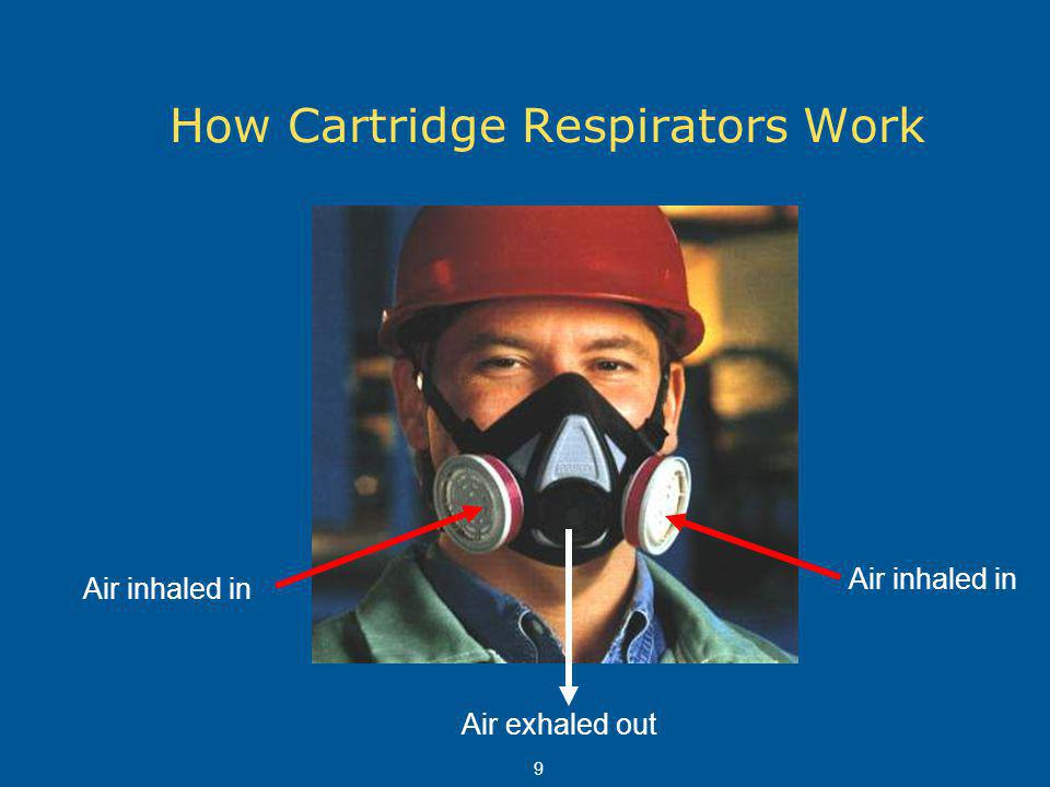 Where Cartridge Respirators Dont Work Cartridge respirators are not good for large chemical spills or leaks, or thick dust clouds.
