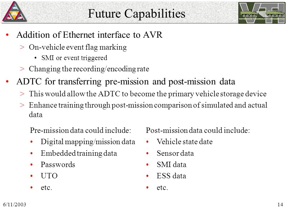 6/11/200314 Future Capabilities Addition of Ethernet interface to AVR >On-vehicle event flag marking SMI or event triggered >Changing the recording/encoding rate ADTC for transferring pre-mission and post-mission data >This would allow the ADTC to become the primary vehicle storage device >Enhance training through post-mission comparison of simulated and actual data Pre-mission data could include: Digital mapping/mission data Embedded training data Passwords UTO etc.