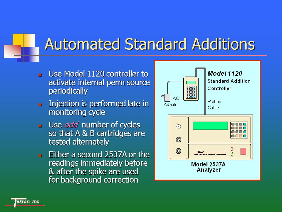 Automated Standard Additions Use Model 1120 controller to activate internal perm source periodically Use Model 1120 controller to activate internal perm source periodically Injection is performed late in monitoring cycle Injection is performed late in monitoring cycle Use odd number of cycles so that A & B cartridges are tested alternately Use odd number of cycles so that A & B cartridges are tested alternately Either a second 2537A or the readings immediately before & after the spike are used for background correction Either a second 2537A or the readings immediately before & after the spike are used for background correction