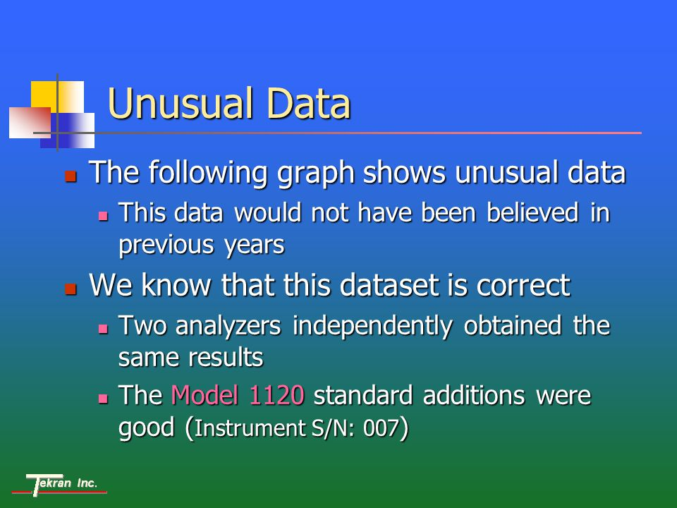 Unusual Data The following graph shows unusual data The following graph shows unusual data This data would not have been believed in previous years This data would not have been believed in previous years We know that this dataset is correct We know that this dataset is correct Two analyzers independently obtained the same results Two analyzers independently obtained the same results The Model 1120 standard additions were good ( Instrument S/N: 007 ) The Model 1120 standard additions were good ( Instrument S/N: 007 )