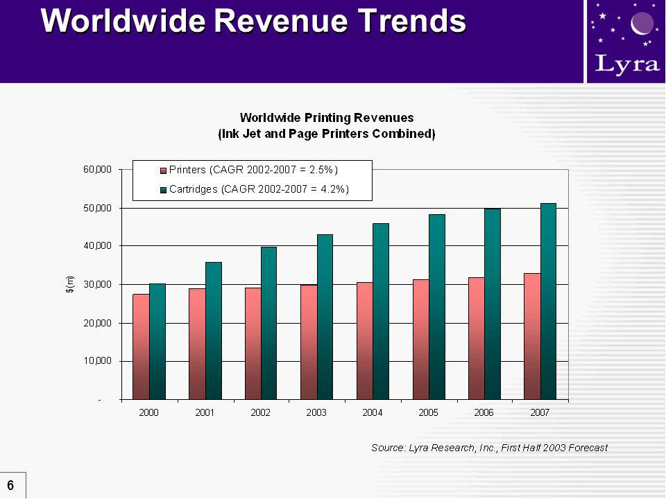 6 Worldwide Revenue Trends